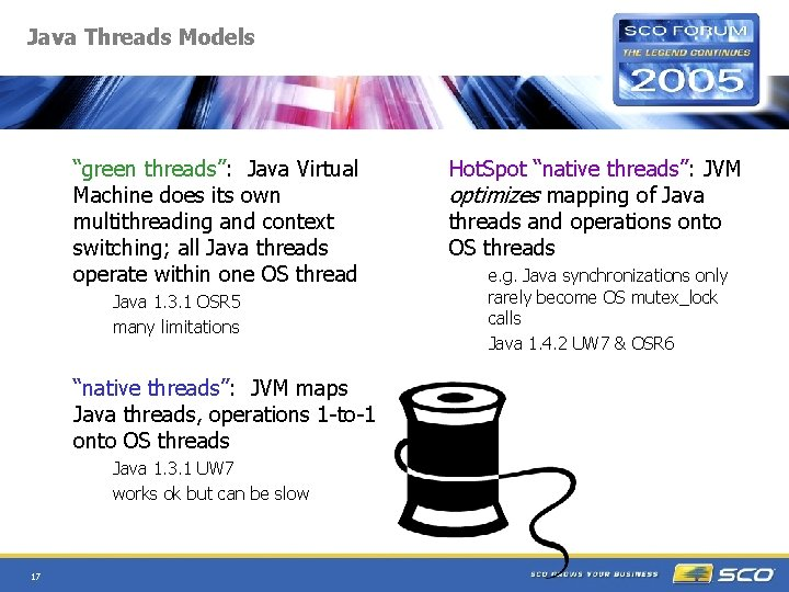 """Java Threads Models """"green threads"""": Java Virtual Machine does its own multithreading and context"""