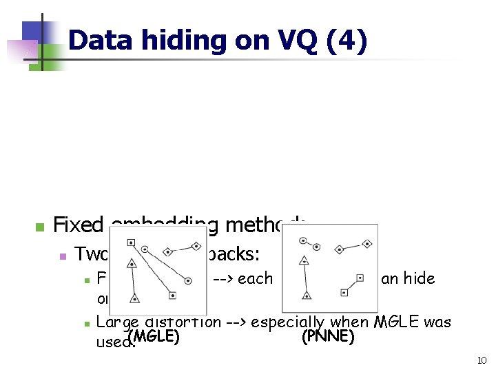 Data hiding on VQ (4) n Fixed embedding method: n Two main drawbacks: n
