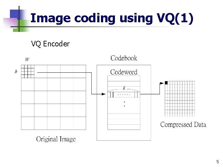 Image coding using VQ(1) VQ Encoder 5