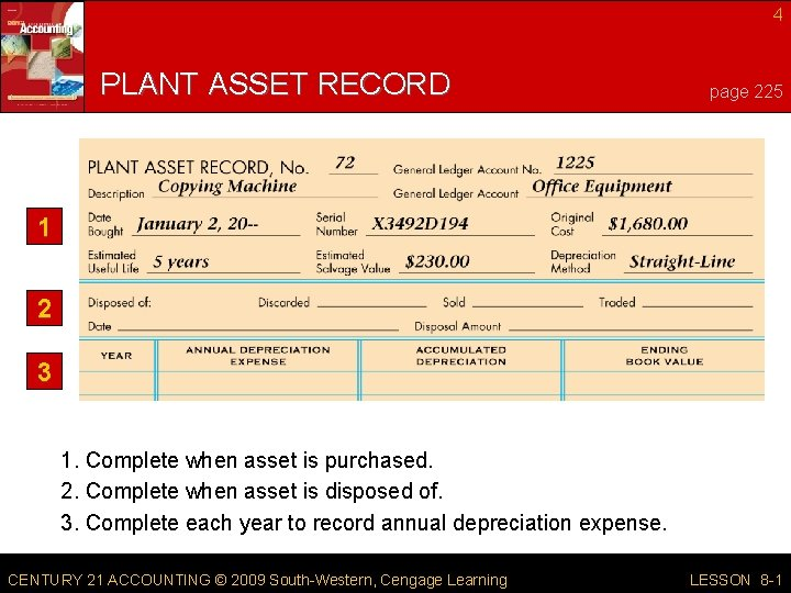 4 PLANT ASSET RECORD page 225 1 2 3 1. Complete when asset is