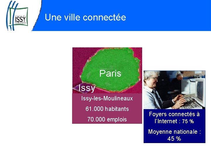 Une ville connectée Issy-les-Moulineaux 61. 000 habitants 70. 000 emplois Foyers connectés à l'Internet