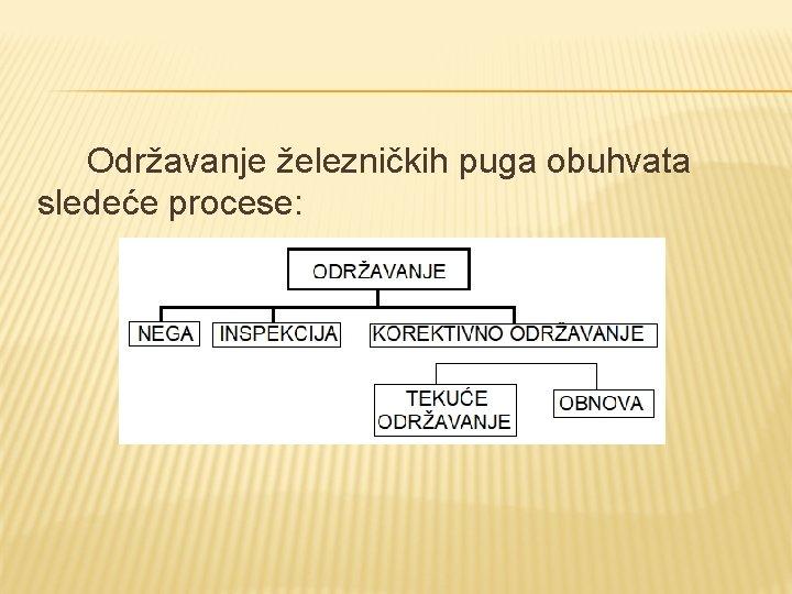 Održavanje železničkih puga obuhvata sledeće procese: