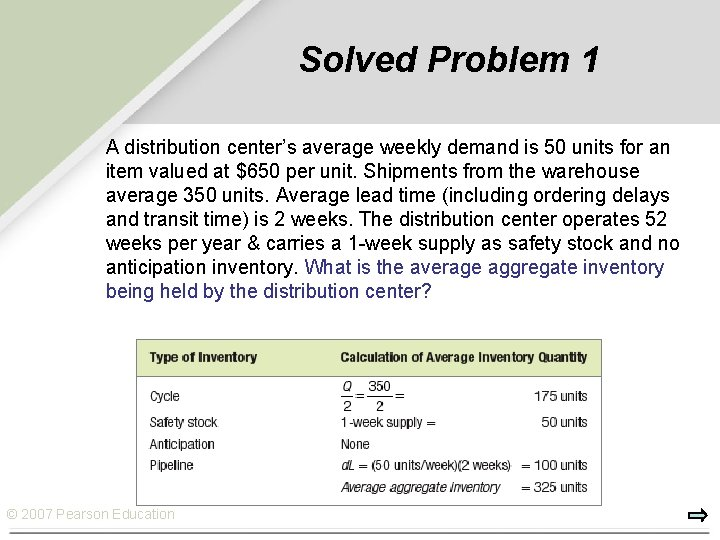 Solved Problem 1 A distribution center's average weekly demand is 50 units for an