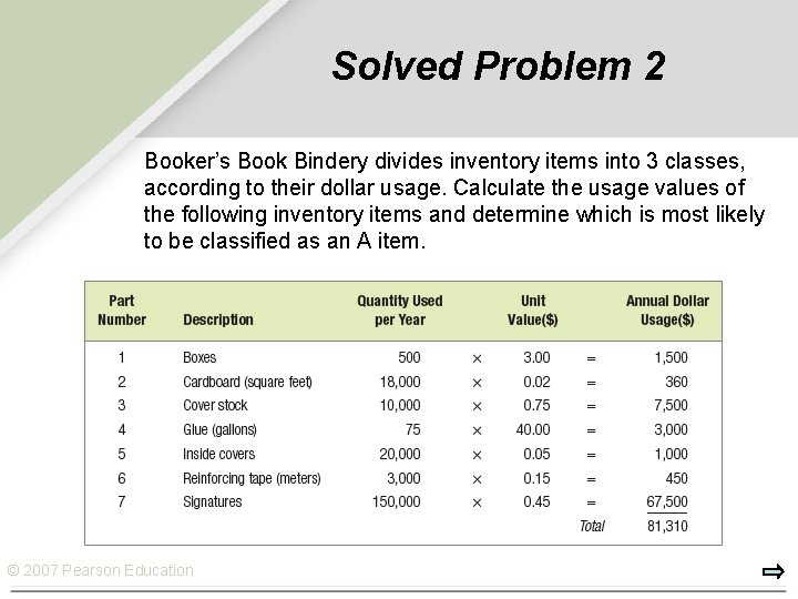 Solved Problem 2 Booker's Book Bindery divides inventory items into 3 classes, according to