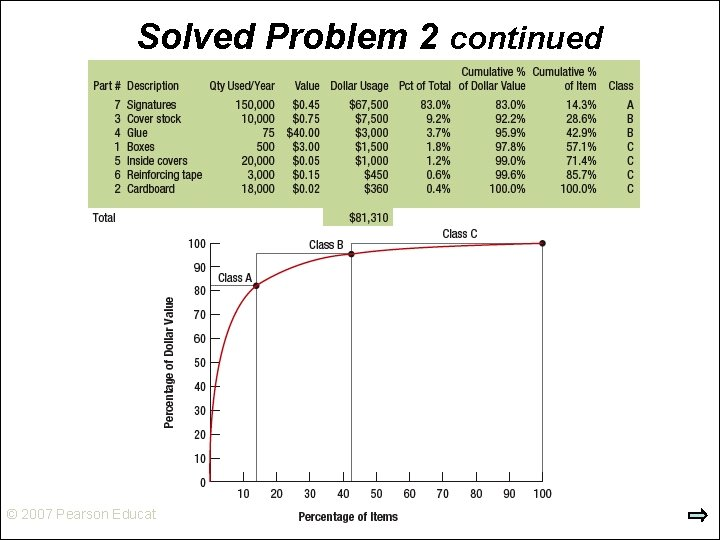 Solved Problem 2 continued © 2007 Pearson Education