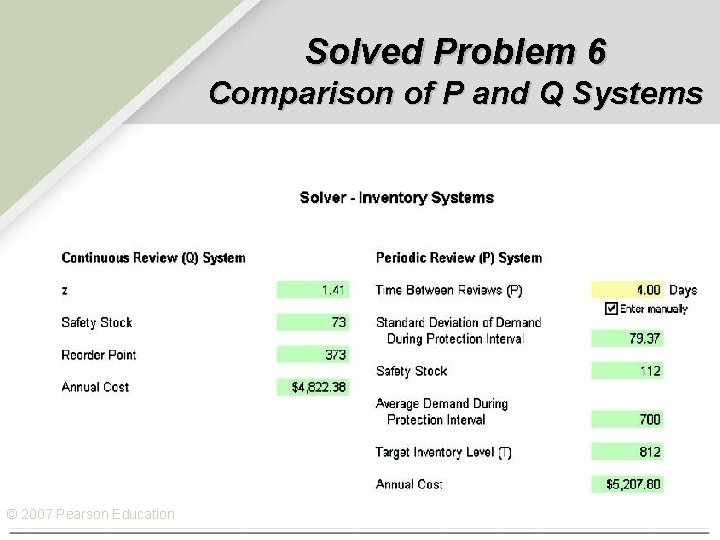 Solved Problem 6 Comparison of P and Q Systems © 2007 Pearson Education