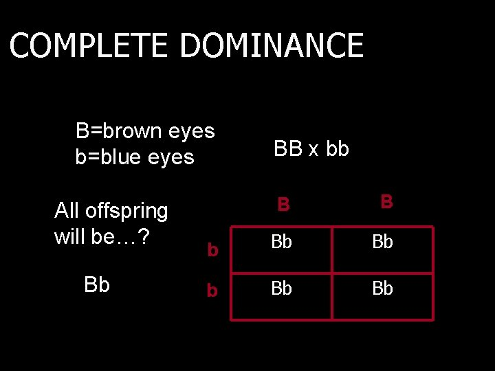 COMPLETE DOMINANCE B=brown eyes b=blue eyes All offspring will be…? Bb BB x bb