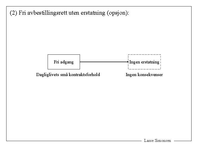 (2) Fri avbestillingsrett uten erstatning (opsjon): Fri adgang Dagliglivets små kontraktsforhold Ingen erstatning Ingen