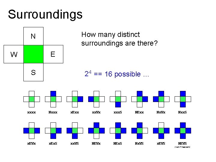 Surroundings How many distinct surroundings are there? N E W S 24 == 16