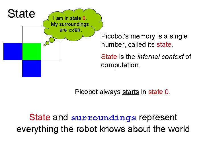 State I am in state 0. My surroundings are xx. WS. Picobot's memory is