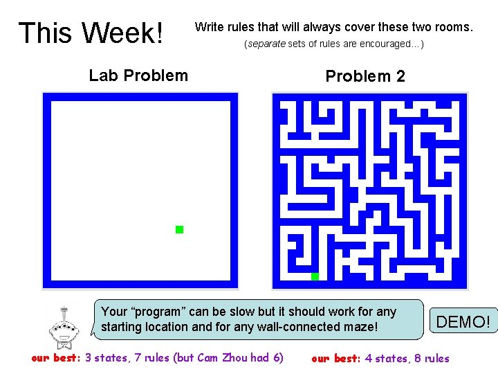 This Week! Write rules that will always cover these two rooms. (separate sets of