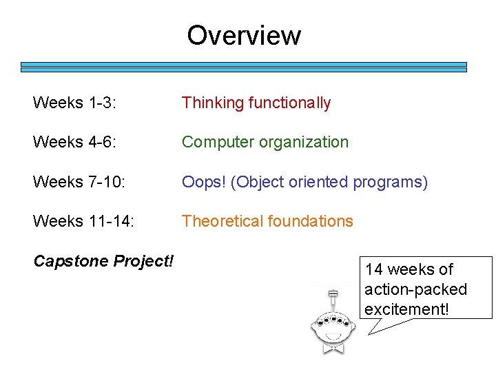 Overview Weeks 1 -3: Thinking functionally Weeks 4 -6: Computer organization Weeks 7 -10: