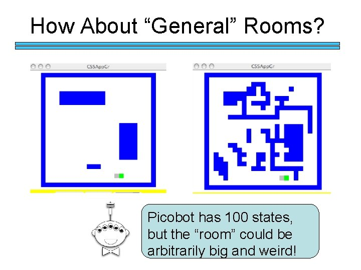 """How About """"General"""" Rooms? Picobot has 100 states, but the """"room"""" could be arbitrarily"""