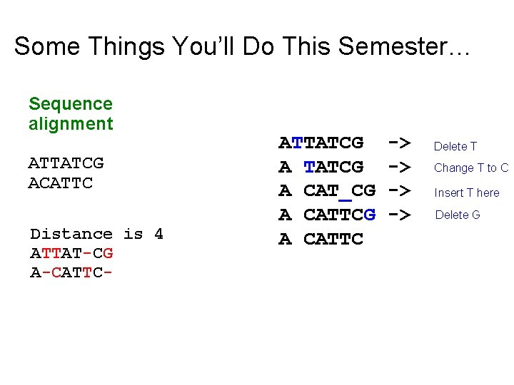 Some Things You'll Do This Semester… Sequence alignment ATTATCG ACATTC Distance is 4 ATTAT-CG