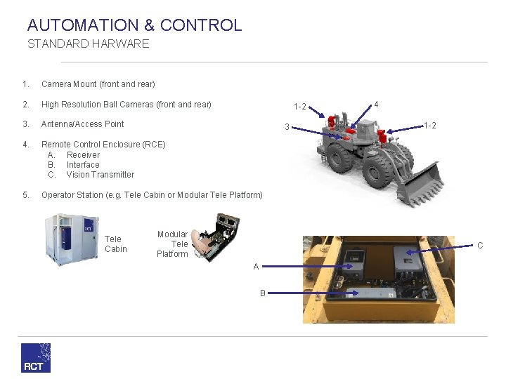 AUTOMATION & CONTROL STANDARD HARWARE 1. Camera Mount (front and rear) 2. High Resolution