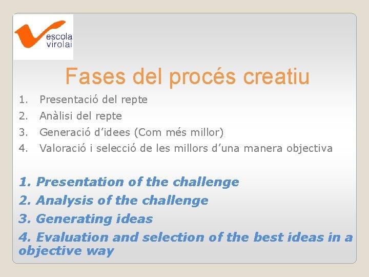 Fases del procés creatiu 1. Presentació del repte 2. Anàlisi del repte 3. Generació
