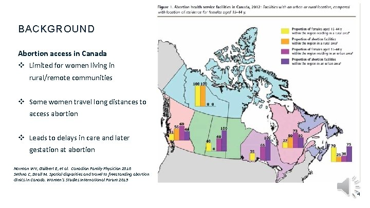 BACKGROUND Abortion access in Canada v Limited for women living in rural/remote communities v