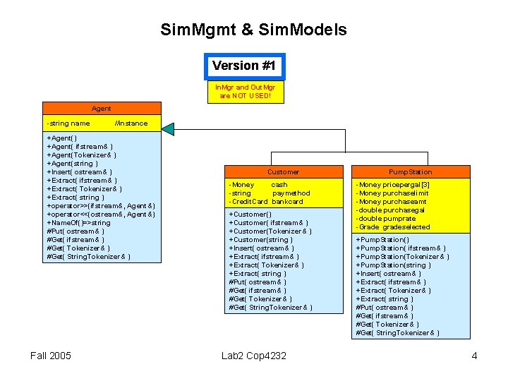 Sim. Mgmt & Sim. Models Version #1 In. Mgr and Out. Mgr are NOT