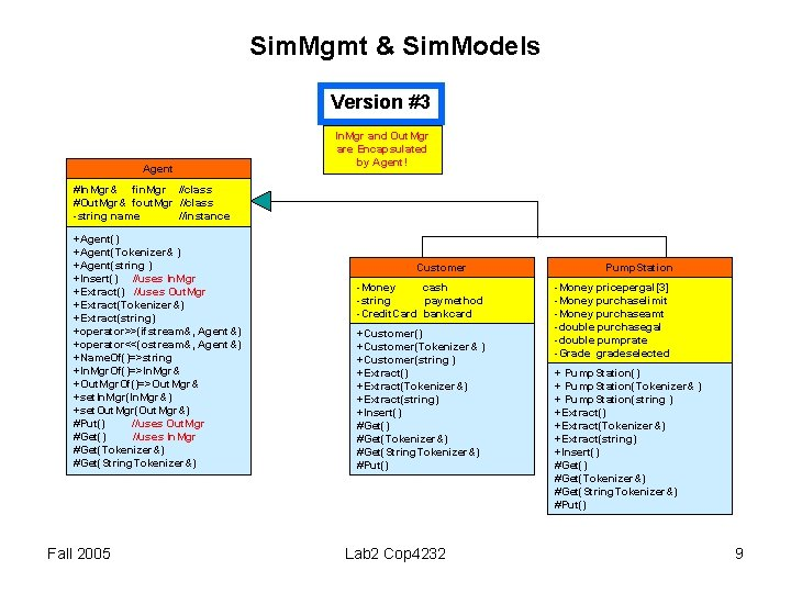 Sim. Mgmt & Sim. Models Version #3 Agent In. Mgr and Out. Mgr are