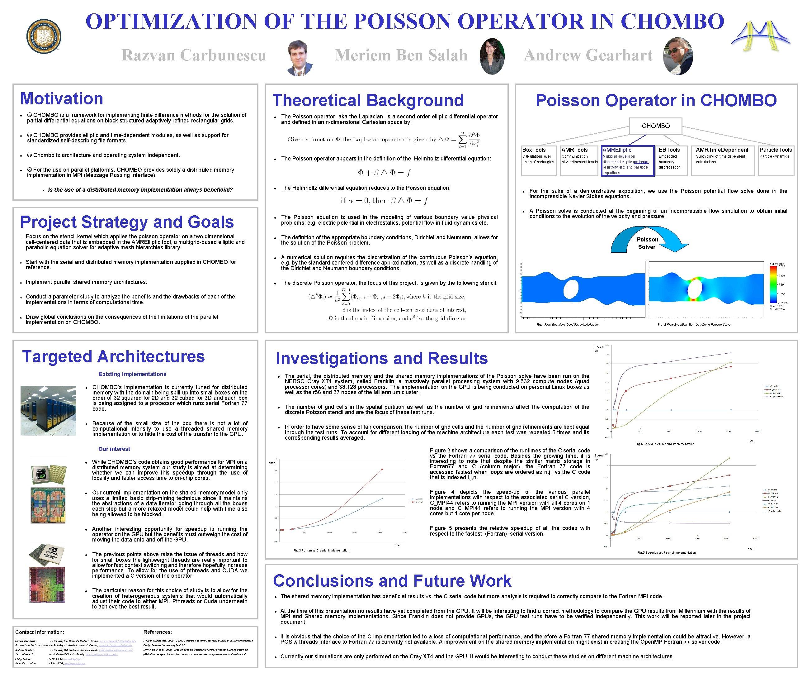 OPTIMIZATION OF THE POISSON OPERATOR IN CHOMBO Razvan Carbunescu Motivation 3. 4. 5. Poisson