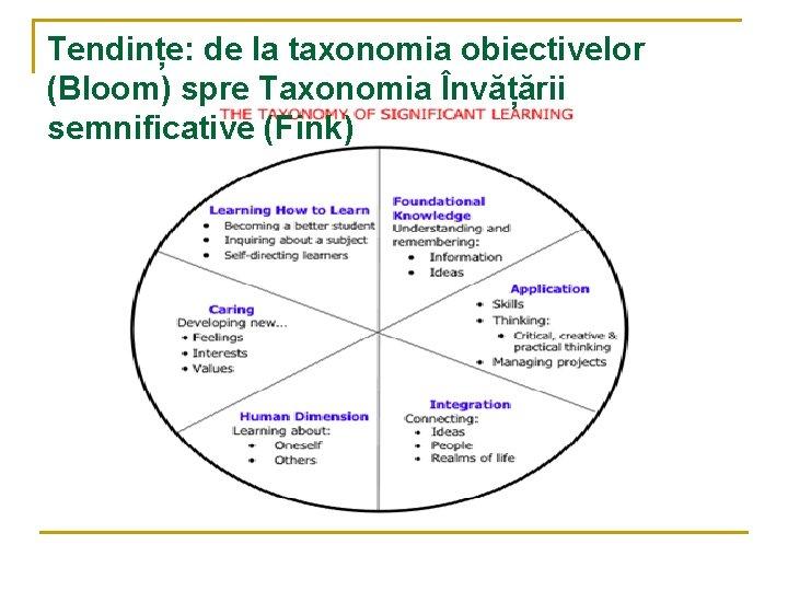 Tendințe: de la taxonomia obiectivelor (Bloom) spre Taxonomia Învățării semnificative (Fink)