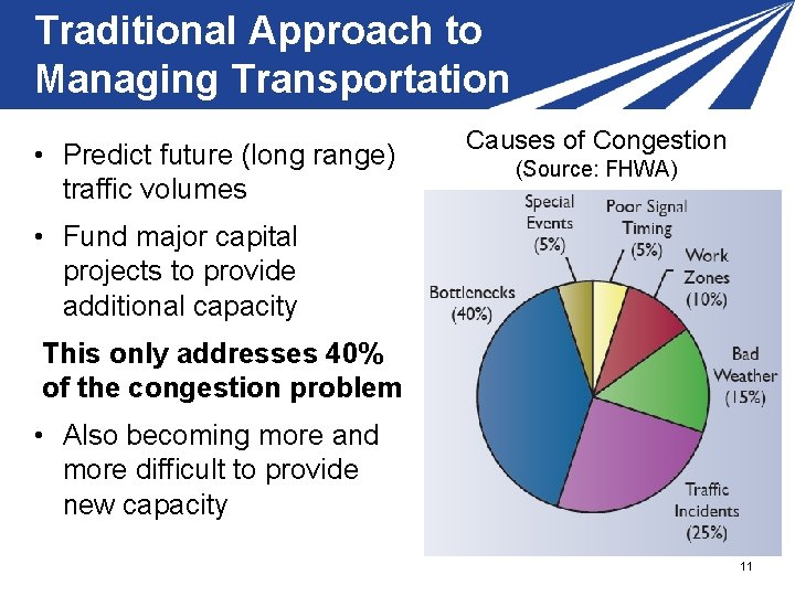 Traditional Approach to Managing Transportation • Predict future (long range) traffic volumes Causes of