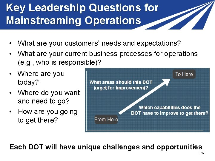 Key Leadership Questions for Mainstreaming Operations • What are your customers' needs and expectations?