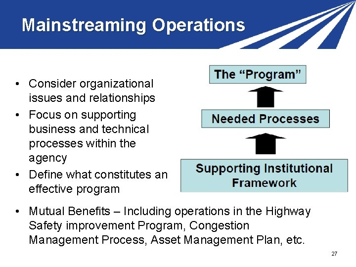 Mainstreaming Operations • Consider organizational issues and relationships • Focus on supporting business and