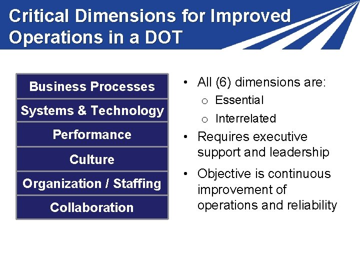 Critical Dimensions for Improved Operations in a DOT Business Processes Systems & Technology Performance