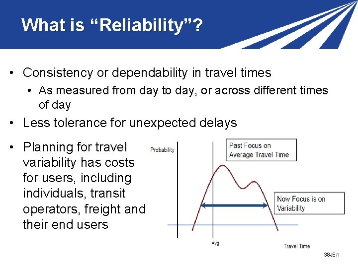 """What is """"Reliability""""? • Consistency or dependability in travel times • As measured from"""