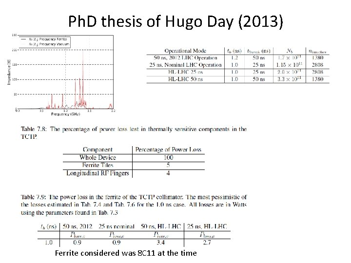 Ph. D thesis of Hugo Day (2013) Ferrite considered was 8 C 11 at