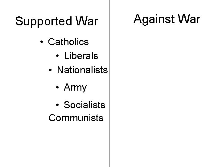 Supported War • Catholics • Liberals • Nationalists • Army • Socialists Communists Against