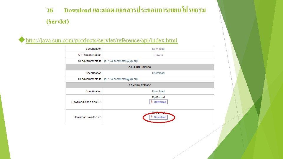 วธ Download และตดตงเอกสารประกอบการเขยนโปรแกรม (Servlet) http: //java. sun. com/products/servlet/reference/api/index. html