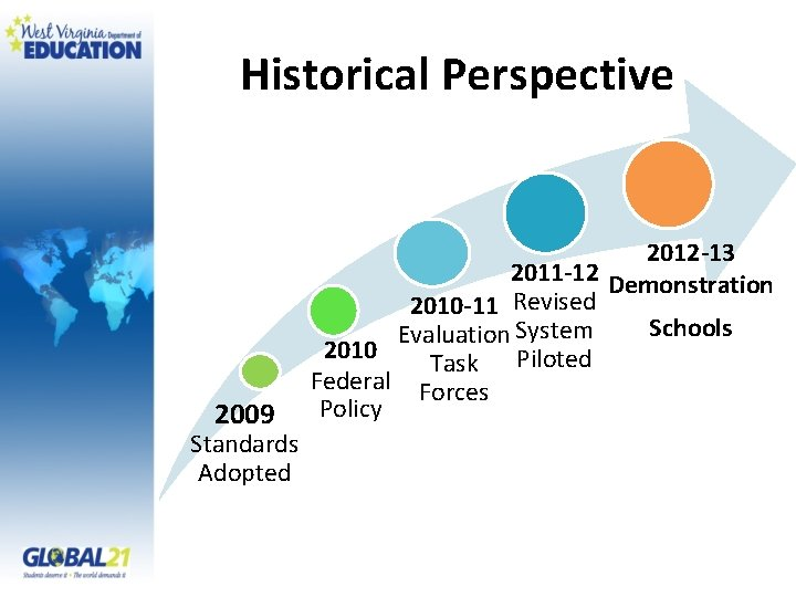 Historical Perspective 2009 Standards Adopted 2012 -13 2011 -12 Demonstration 2010 -11 Revised Schools