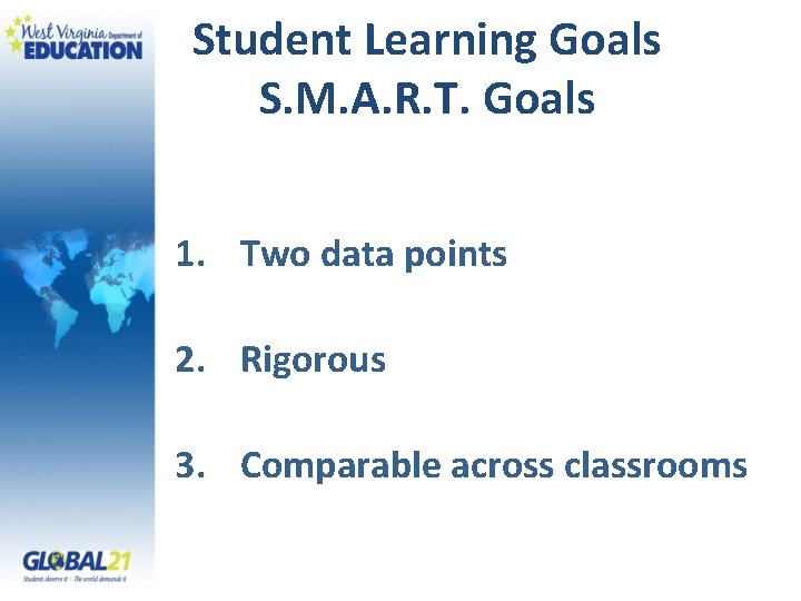 Student Learning Goals S. M. A. R. T. Goals 1. Two data points 2.