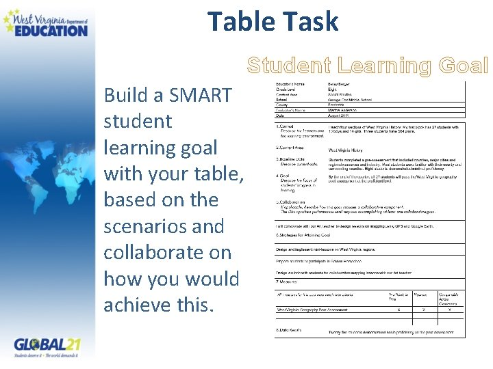 Table Task Student Learning Goal Build a SMART student learning goal with your table,