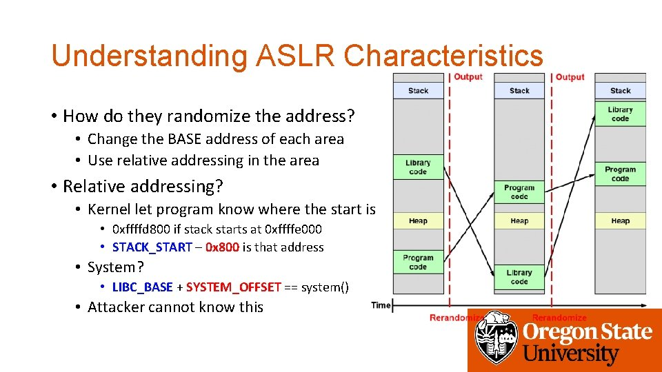 Understanding ASLR Characteristics • How do they randomize the address? • Change the BASE