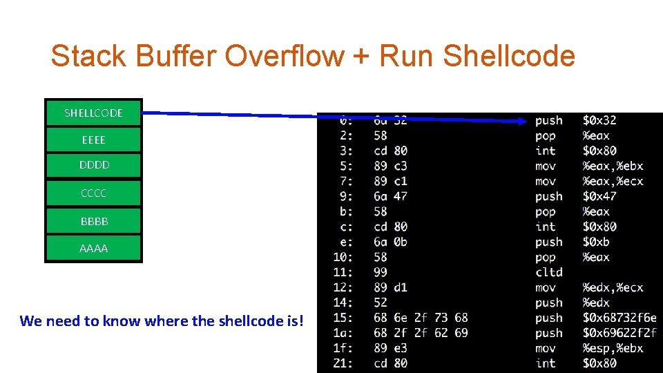 Stack Buffer Overflow + Run Shellcode SHELLCODE RETURN ADDR EEEE SAVED %ebp DDDD COOKIE