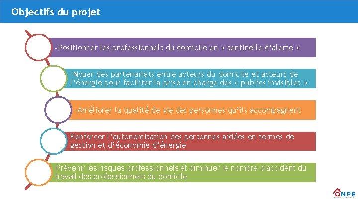 Objectifs du projet -Positionner les professionnels du domicile en « sentinelle d'alerte » -Nouer