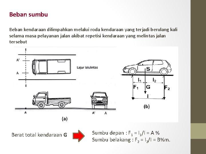 Beban sumbu Beban kendaraan dilimpahkan melalui roda kendaraan yang terjadi berulang kali selama masa