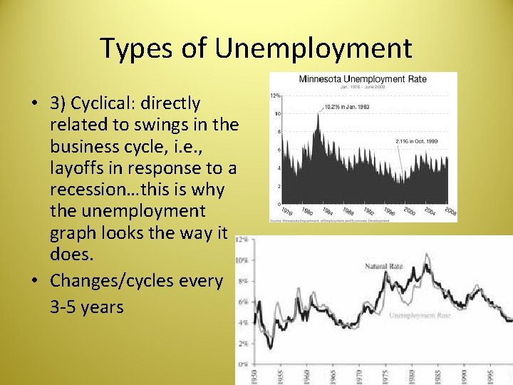 Types of Unemployment • 3) Cyclical: directly related to swings in the business cycle,