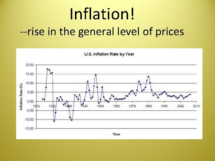 Inflation! --rise in the general level of prices