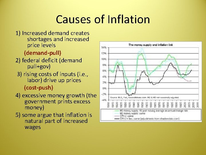 Causes of Inflation 1) Increased demand creates shortages and increased price levels (demand-pull) 2)