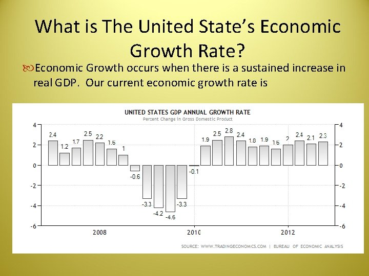 What is The United State's Economic Growth Rate? Economic Growth occurs when there is