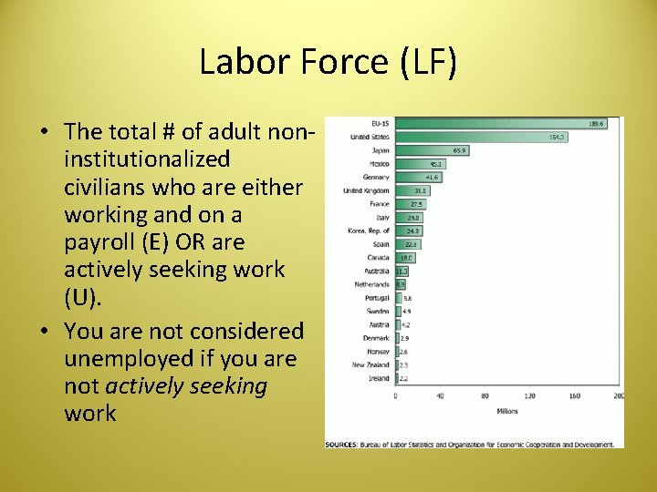 Labor Force (LF) • The total # of adult noninstitutionalized civilians who are either