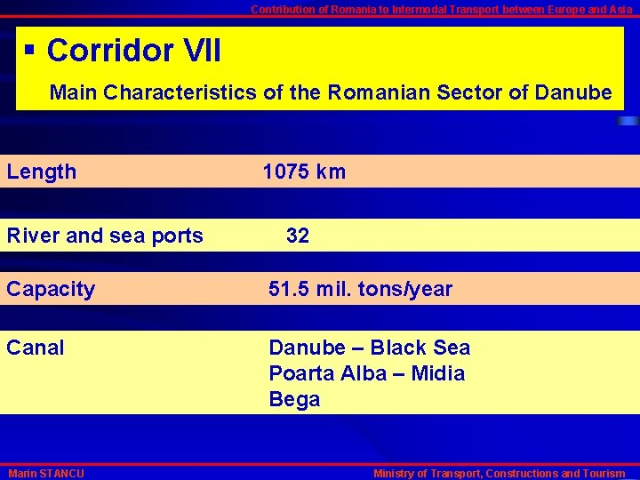 Contribution of Romania to Intermodal Transport between Europe and Asia § Corridor VII Main