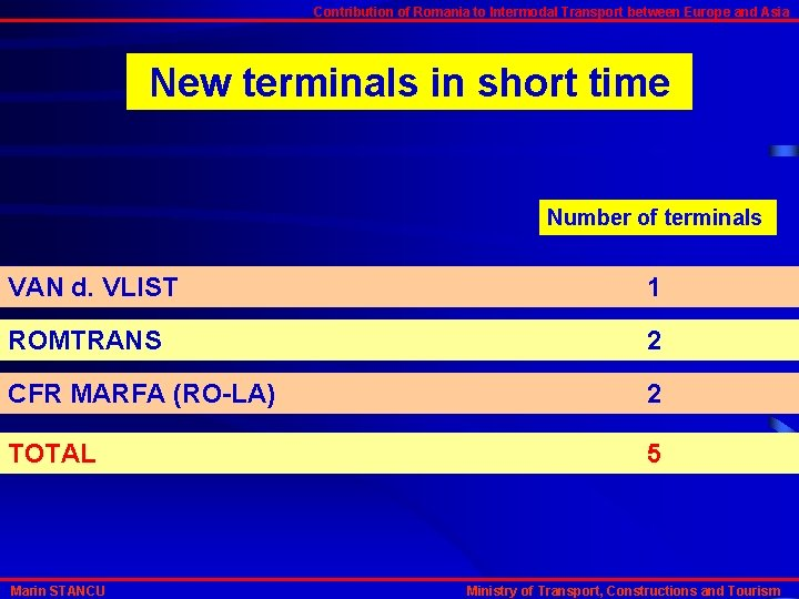Contribution of Romania to Intermodal Transport between Europe and Asia New terminals in short