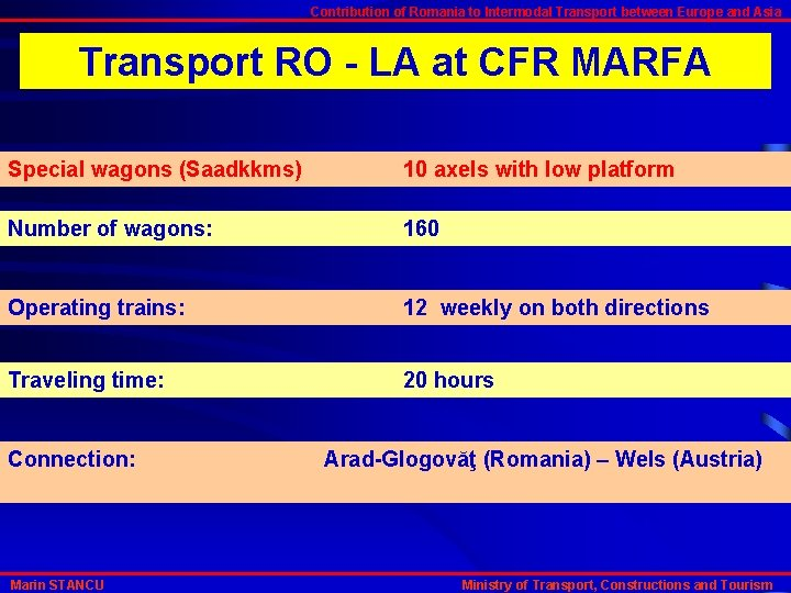 Contribution of Romania to Intermodal Transport between Europe and Asia Transport RO - LA