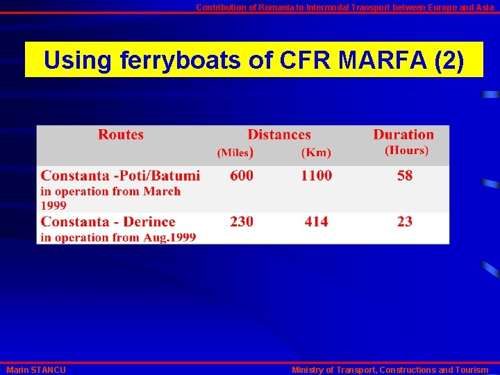 Contribution of Romania to Intermodal Transport between Europe and Asia Using ferryboats of CFR