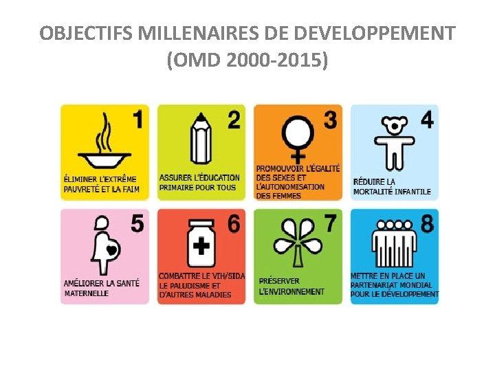 OBJECTIFS MILLENAIRES DE DEVELOPPEMENT (OMD 2000 -2015)